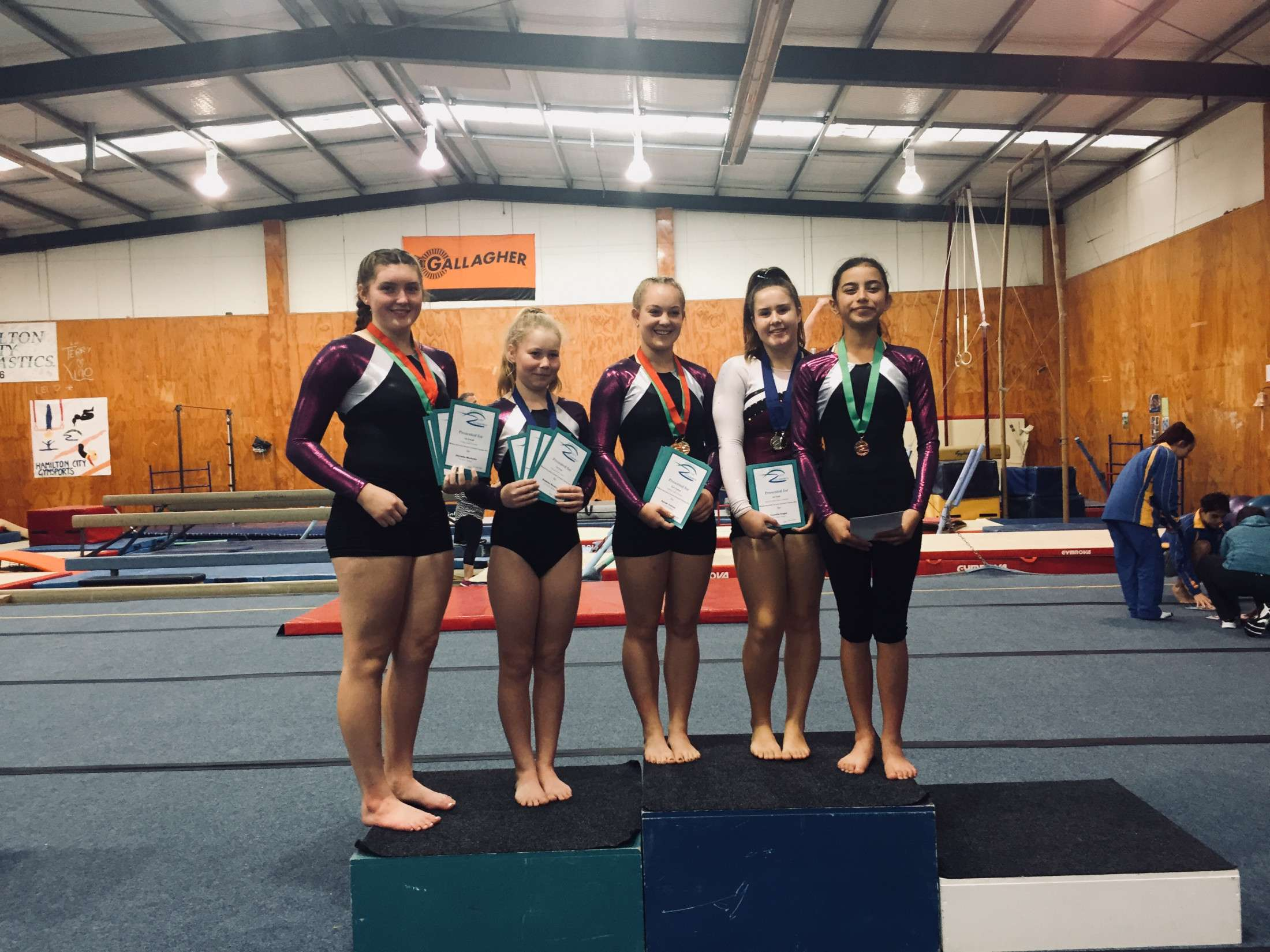 Results from Waikato Secondary Schools Gymnastics Festival